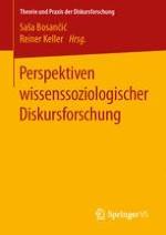 Einleitung: Perspektiven wissenssoziologischer Diskursforschung