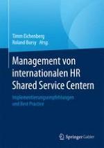 Management von internationalen HR Shared Service Centern – Standortbestimmung und Bezugsrahmen