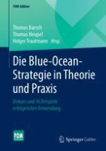 Vom konventionellen Strategischen Management zur Blue Ocean Strategy®