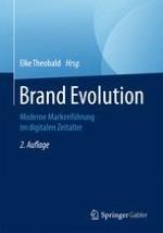 Marke und Markenführung