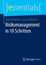 Risikomanagement – ein Begriff mit Interpretationsspielraum