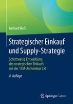 Supply-Strategie in der Praxis