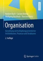 Wertschöpfung als zentrales Ziel von Unternehmensführung