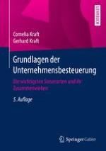 Das deutsche Steuersystem