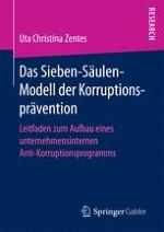 Herausforderungen und Risiken bei der Korruptionsprävention