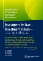 Investment im Iran