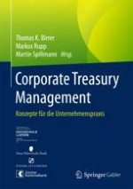 Einfluss der Bankregulation auf das Cash Management in Firmen