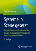 Systemische Ordnungsannahmen als Regelwerk für die Gestaltung von Systemen