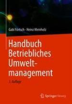Managementsysteme und Nachhaltigkeit