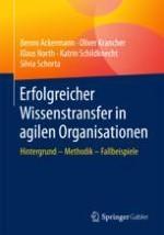 Wissensmanagement für agile Organisationen