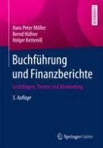 Zwecke und Zielgrößen der Finanzberichte von Unternehmen