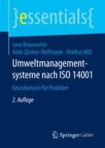 Managementsysteme nach der High Level Structure