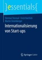 Einleitung: Internationalisierung als Wachstumsstrategie für Start-ups