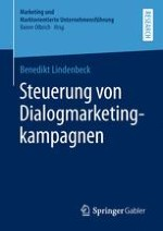Die Steuerung von Dialogmarketingkampagnen als Untersuchungsgegenstand