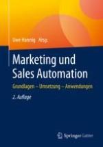 Automation von Marketing und Vertrieb