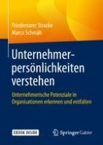 Status quo von Unternehmensgründungen in Deutschland