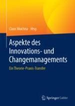 Einführung in das Innovations- und Change-Management