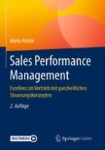 Sales Performance Management