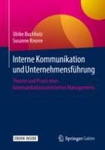 Kommunikationszentrierte Unternehmensführung: Ein neues Paradigma für die interne Kommunikation