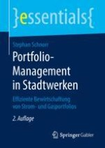 Was ist Portfolio-Management?