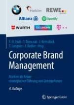 Bedeutung des Corporate Brand Management erkennen und Denkschulen verstehen