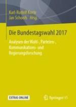 Die Bundestagswahl 2017: Ein Plebiszit über die Flüchtlingspolitik