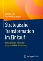 Grundlagen der strategischen Transformation im Einkauf