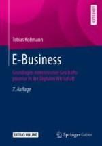 Die Grundlagen des E-Business
