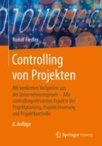 Überblick über das Projektcontrolling