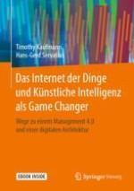 Digitale Technologien verändern den Wettbewerb