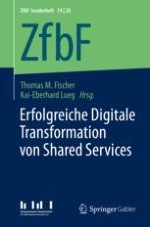 Herausforderungen der digitalen Transformation von Shared Services und Shared Service Organisationen