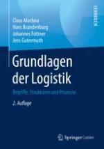 Definition und Strukturierung des Gegenstands der Logistik