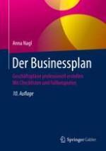 Module eines Business-/Geschäftsplans