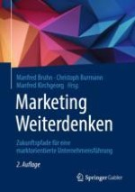 Marketing heute – Status und Perspektiven