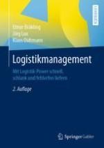 Logistikmanagement: Die Grundlagen
