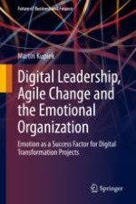 Digital Leadership in the Agile World and the Present of Change Management