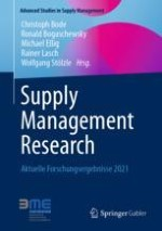 The paradigm shift of supply chain management: risks, technological innovation and social impact
