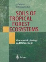 Soils of rainforests Characterization and major constraints of dominant forest soils in the humid tropics