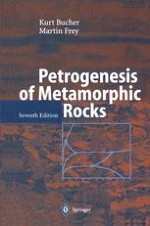 Definition, Conditions and Types of Metamorphism