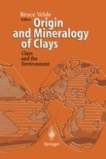 Geology of Clays