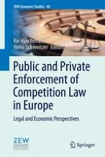 Public and Private Enforcement of Competition Law in Europe – Introduction and Overview