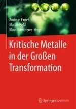 Einführung: Kritische Metalle in der Großen Transformation