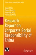 China's Top 100 Firms CSR Development Index (2012)