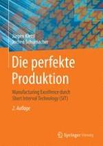 Die Anforderungen an die perfekte Produktion