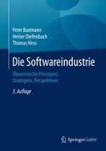 Die Spielregeln in der Softwareindustrie
