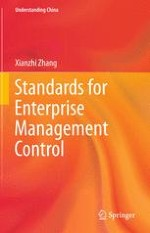 Value and Integral Design of Standards for Enterprise Management Control