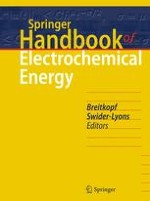 Electrochemical Science — Historical Review
