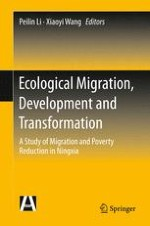 Introduction: Poverty Reduction, Ecological Migration and Sustainable Development