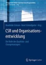 Unternehmerische Zukunftsfähigkeit – Organisationsentwicklung unter Berücksichtigung ökonomischer, ökologischer und gesellschaftlicher Entwicklung