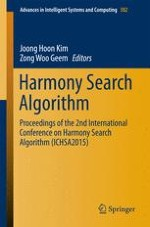Investigating the Convergence Characteristics of Harmony Search